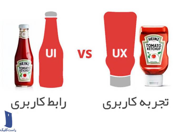 تفاوت UI و UX در طراحی سایت چیست؟
